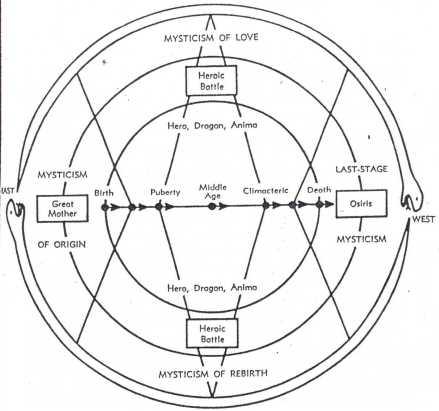 Figura 1 Mystical Man